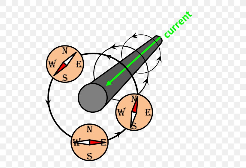 Magnetic Field Magnetism Craft Magnets Electric Field, PNG.
