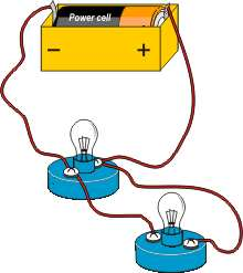 Electricity Circuit Clipart.