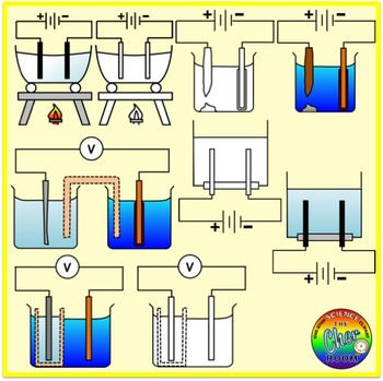 Electrochemistry Clipart (Cells, Electrolysis, Batteries).
