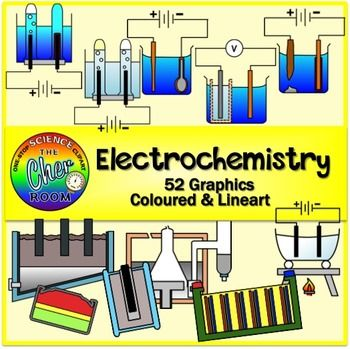 Electrochemistry Clipart (Cells, Electrolysis, Batteries.