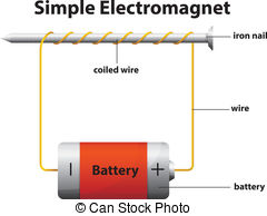 Electromagnetic Vector Clipart EPS Images. 1,081 Electromagnetic.