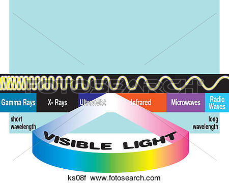 Clipart of Light waves.