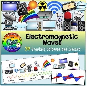 Electromagnetic Waves Clipart.