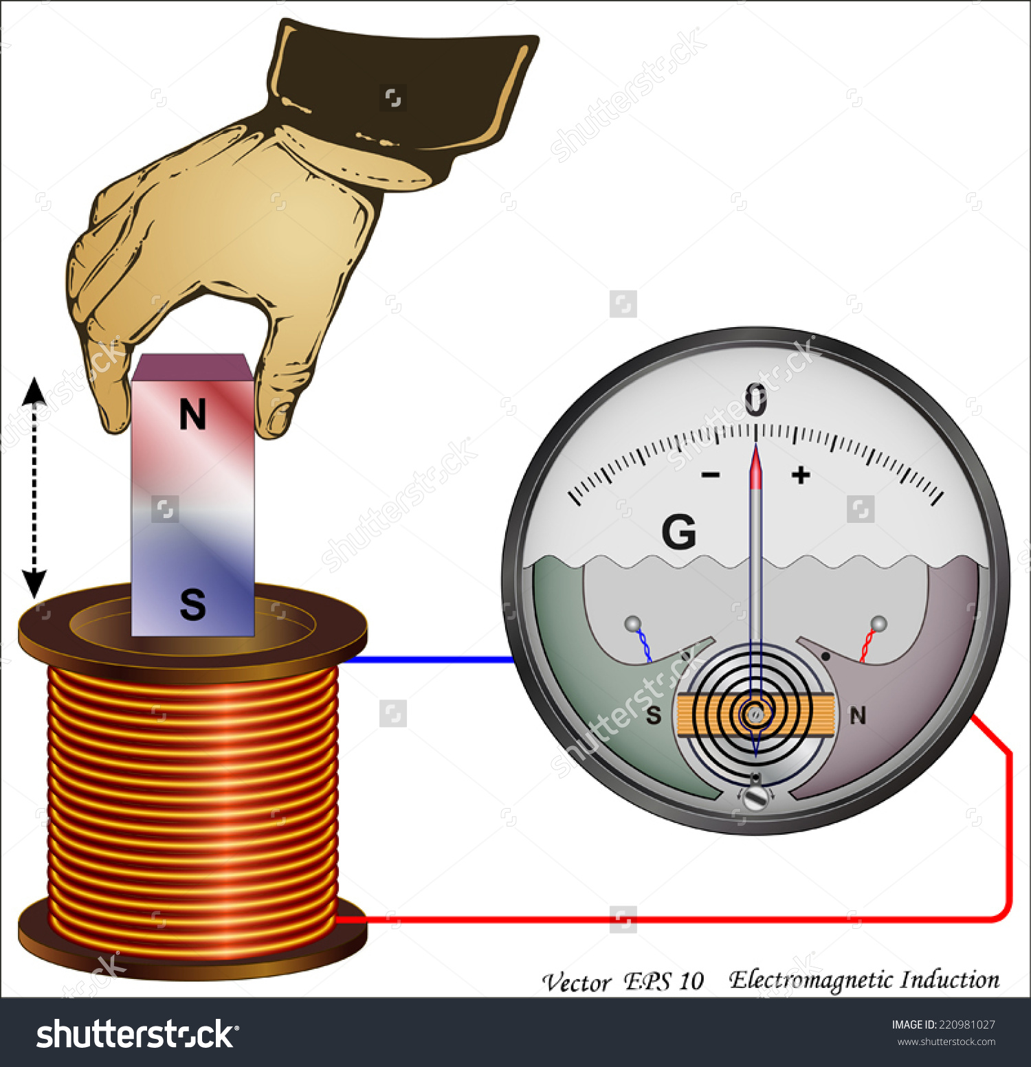 Electromagnetic Induction Stock Vector 220981027.