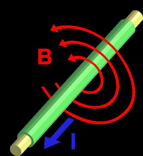 Electromagnetic Field.