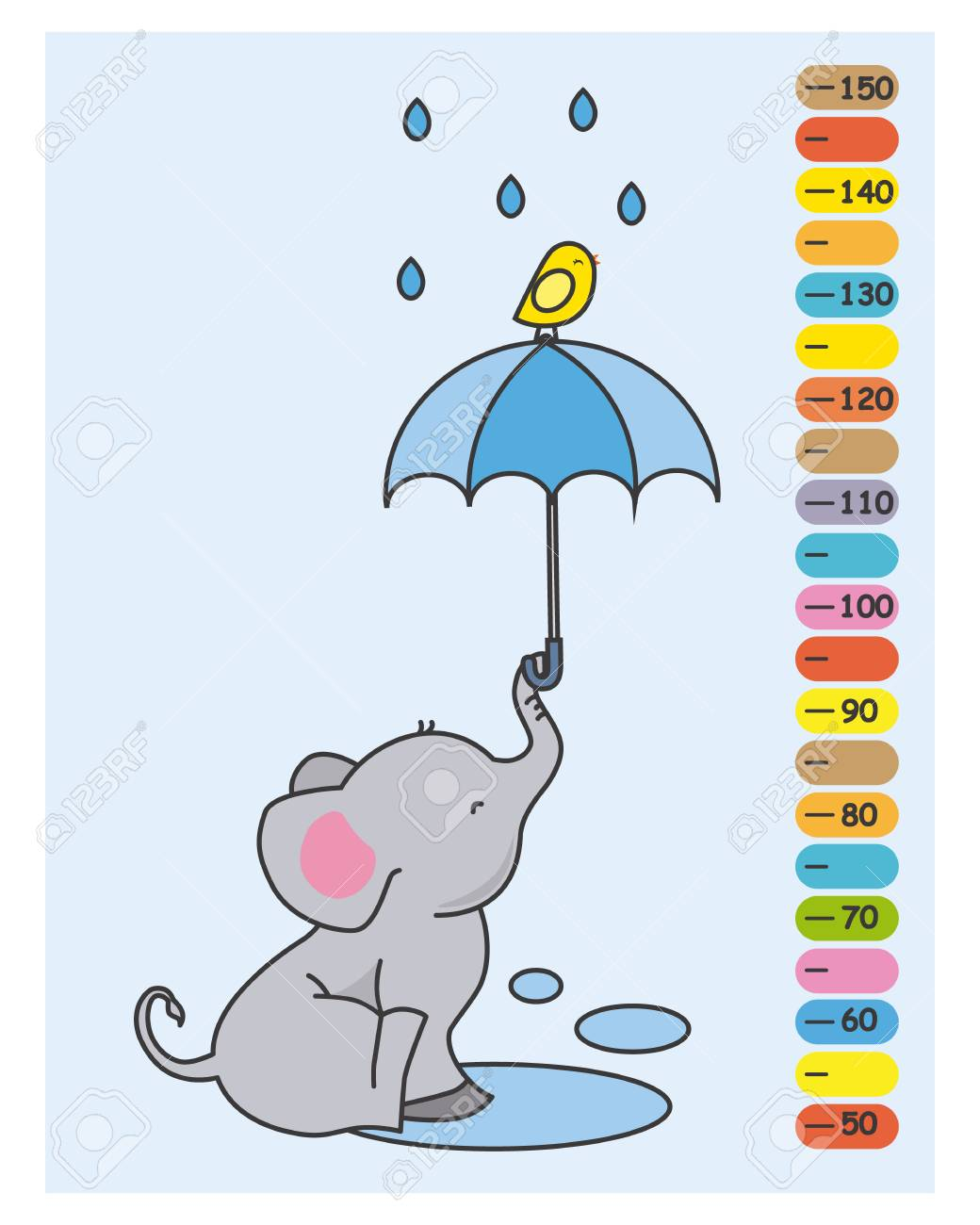 Child meter, elephant with umbrella in the rain and little bird...