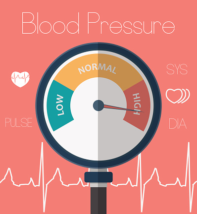 High Blood Pressure Reading Clip Art.