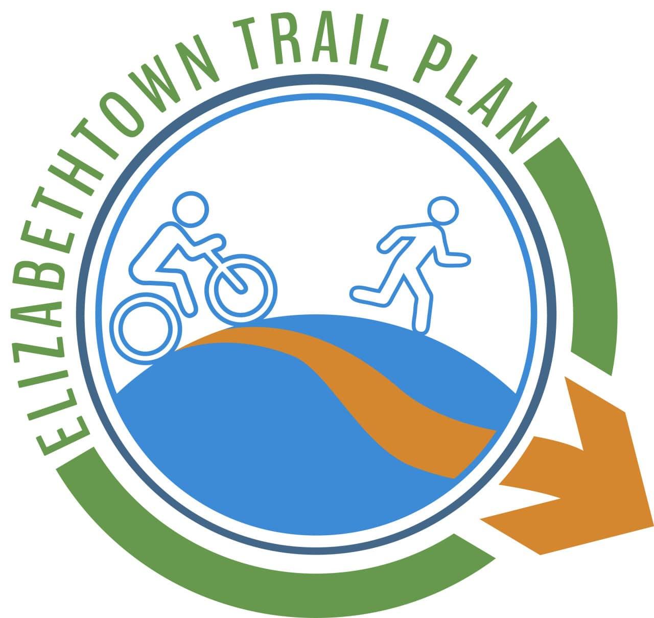 Elizabethtown Trail Plan.