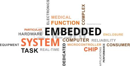 109 Embedded Systems Cliparts, Stock Vector And Royalty Free.