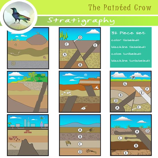 1000+ images about Secondary Science Clip Art on Pinterest.