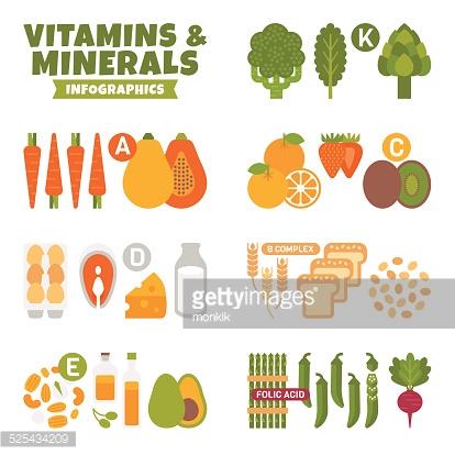 Vitamins And Minerals Infographics Vector Art.