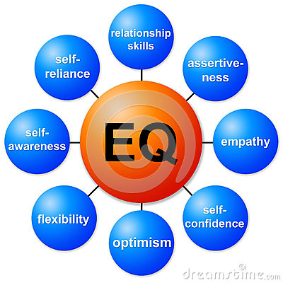emotional intelligence clipart free #7