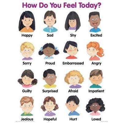 Feelings Chart Clipart.