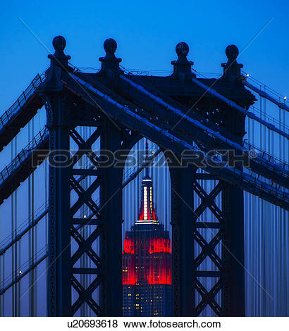 Pictures of Williamsburg Bridge in front of Empire State Building.