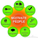 Vector Clipart of Employee motivation mind map, business in.