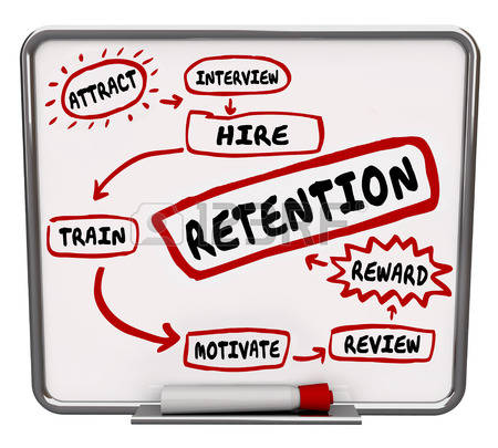 1,074 Retention Cliparts, Stock Vector And Royalty Free Retention.