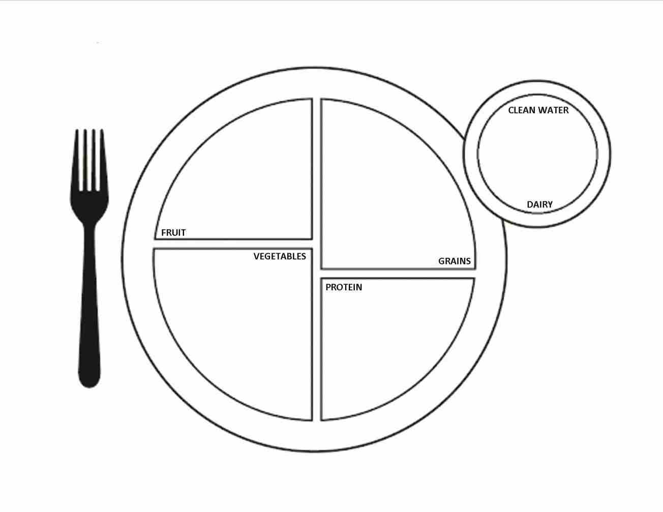 Food Plate Clipart illustration empty plate vegetables healthy.
