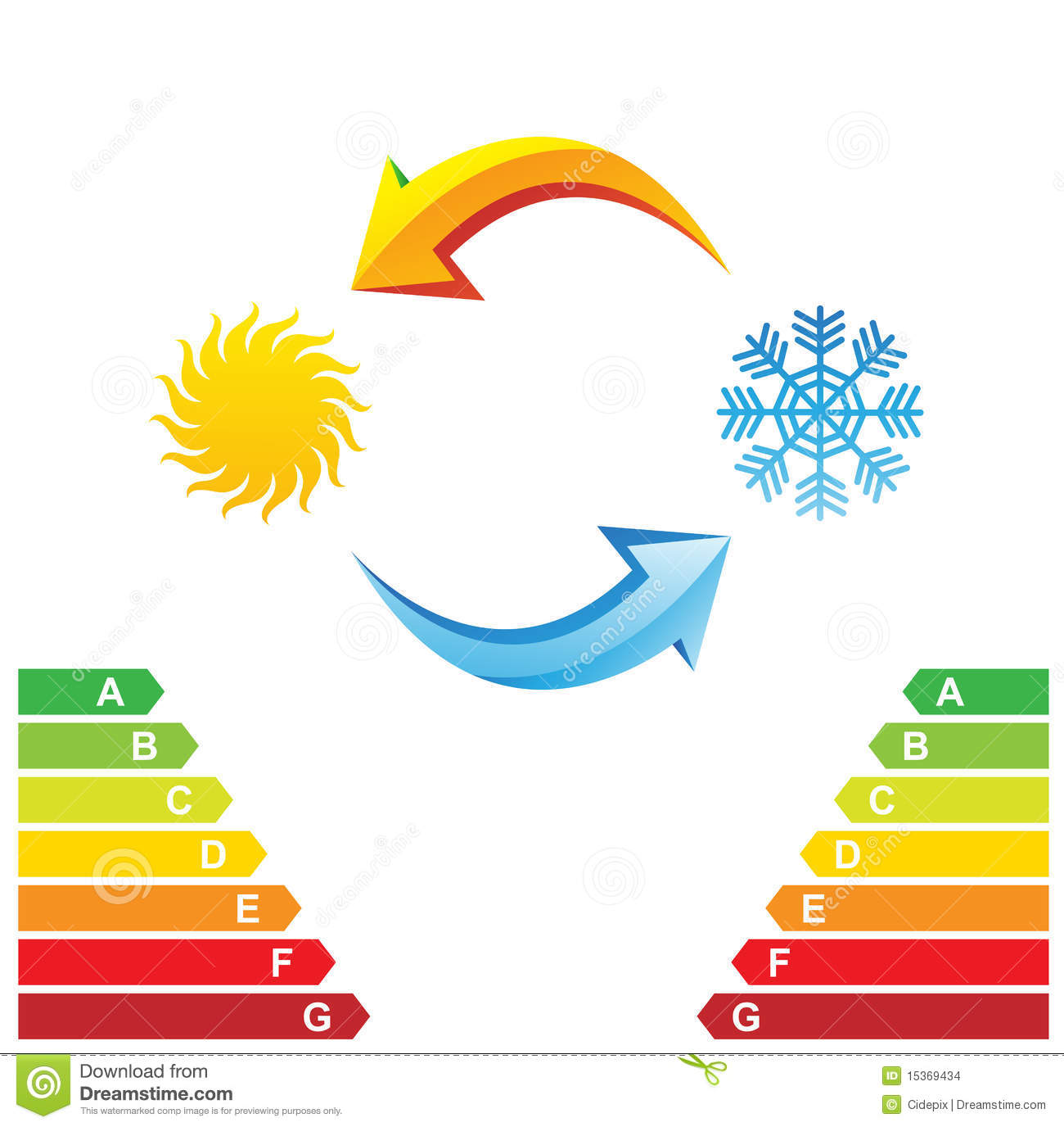 Air Conditioning And Energy Class Chart Stock Images.