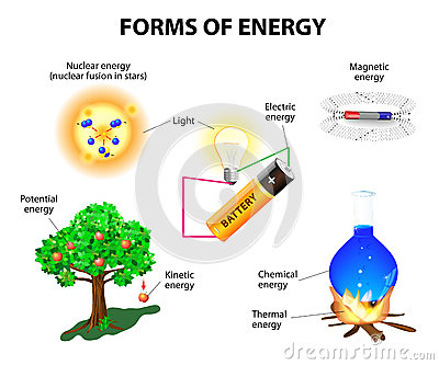 Energy Stock Illustrations.