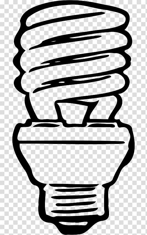 Incandescent light bulb Compact fluorescent lamp LED lamp.