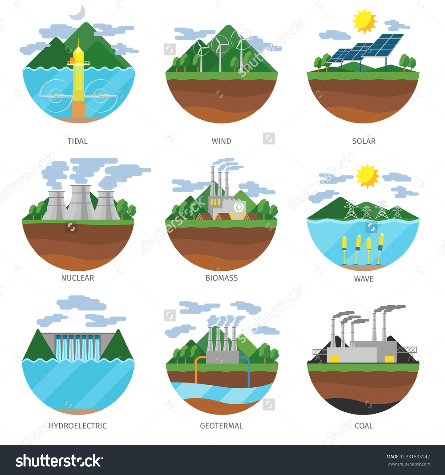 Generation Energy Types Power Plant Icons Stock Vector 331633142.