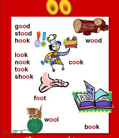 Vowel Digraph Poster.