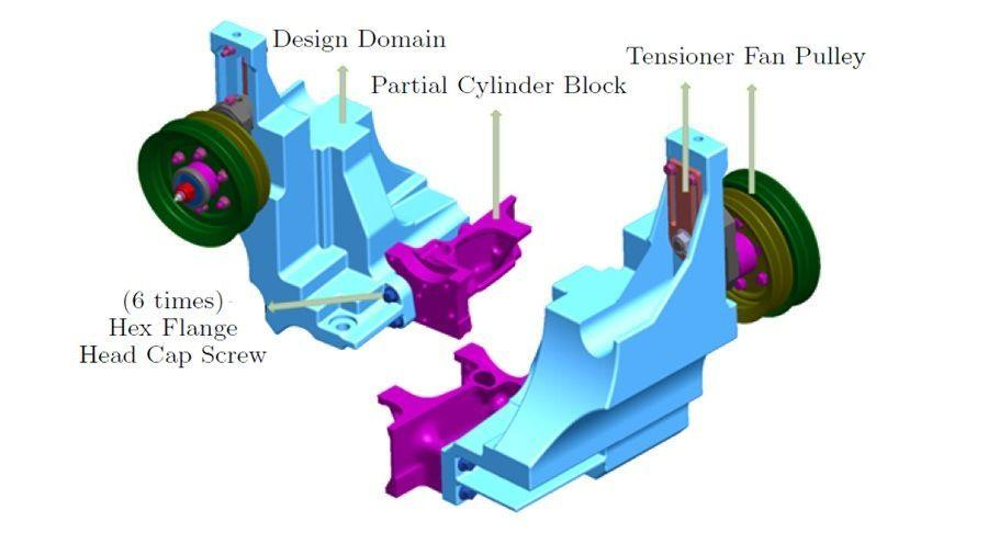 Design for AM: Diesel Engine Support Optimized for Savings and.