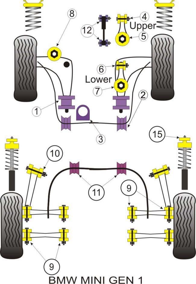 BMW Mini Generation 1 Powerflex Lower Engine Support Bracket Small.