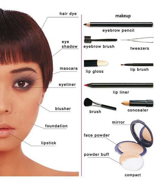 learning about make up and beauty English lesson.