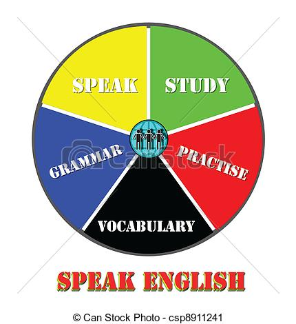 Speaking english Illustrations and Clipart. 1,990 Speaking english.