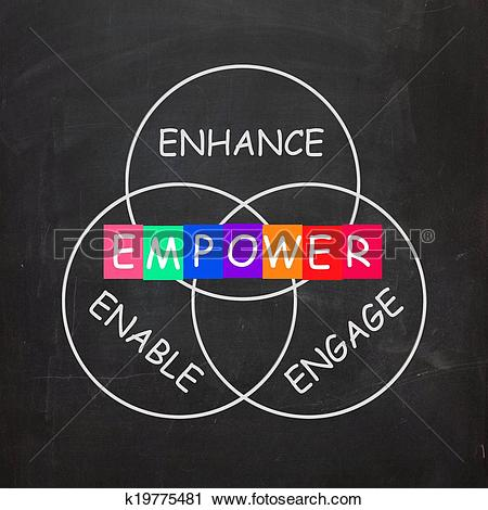 Clipart of Encouragement Words are Empower Enhance Engage and.