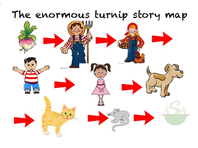 Enormous Turnip Story Map by Louise gray.