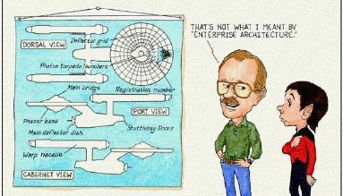 Enterprise Architect.