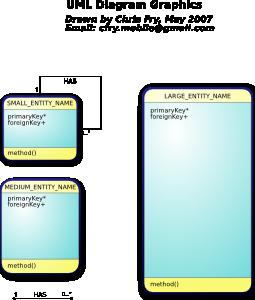 Cfry Database Diagram Uml Relational Database Entity Relationship.