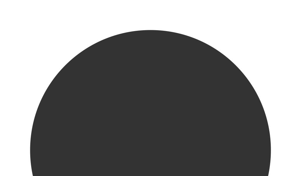 responsive circle using svg.