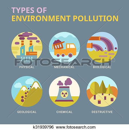 Clip Art of Types of environment pollution k31939796.