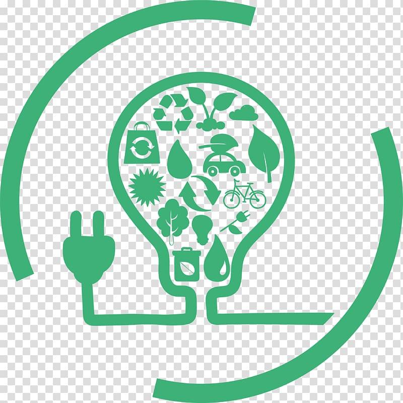 Sustainability Lifestyle Natural environment Sustainable.