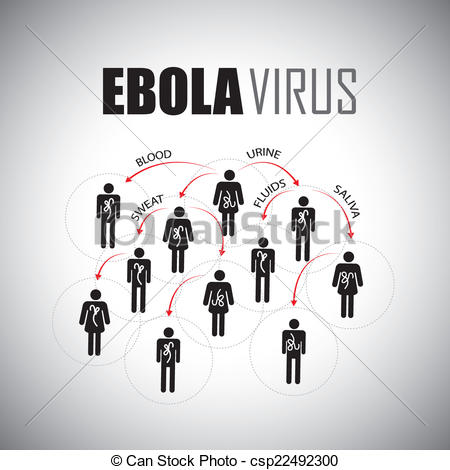 Epidemic Illustrations and Clipart. 10,087 Epidemic royalty free.