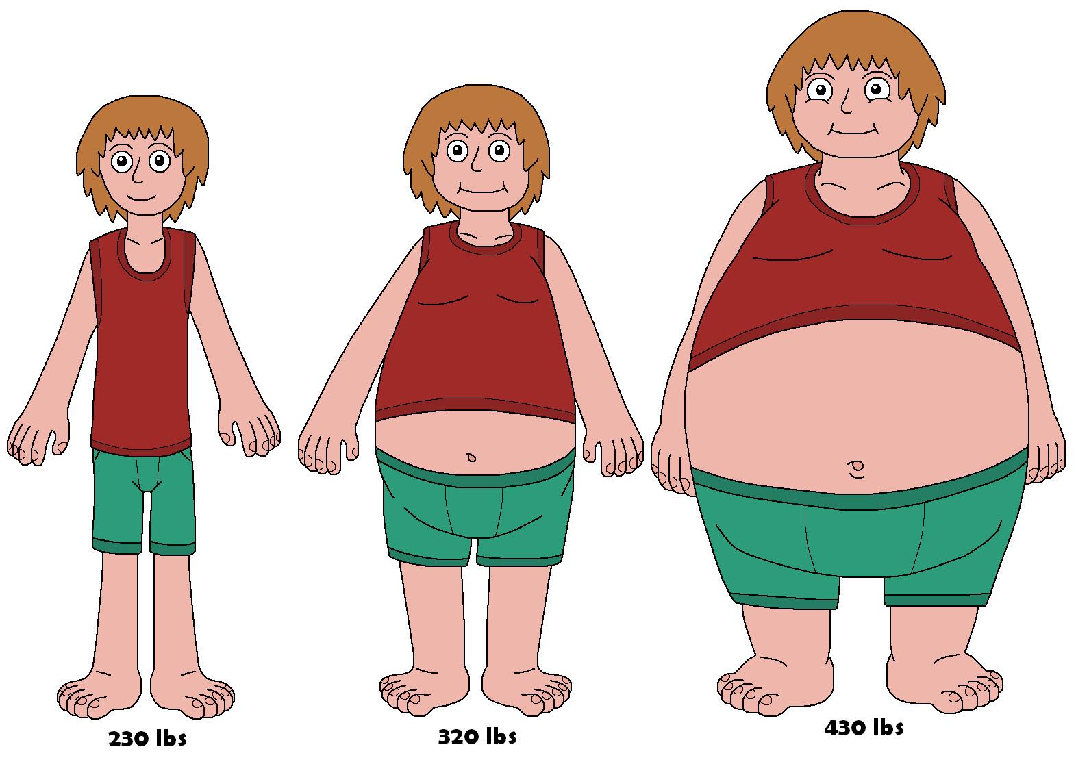 Weight Gain Clipart.