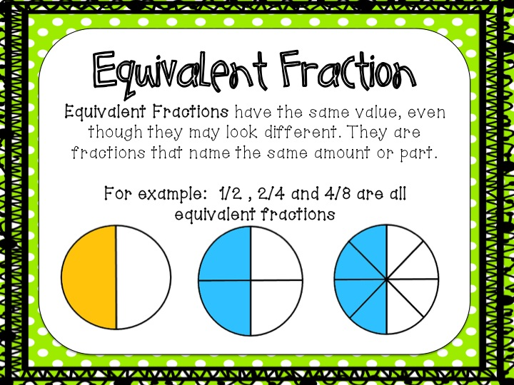 Equivalent Fractions Clipart.