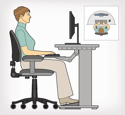 Office Ergonomics Clip Art.