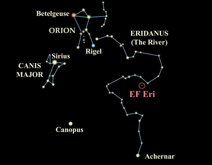 1000+ images about Constellations on Pinterest.