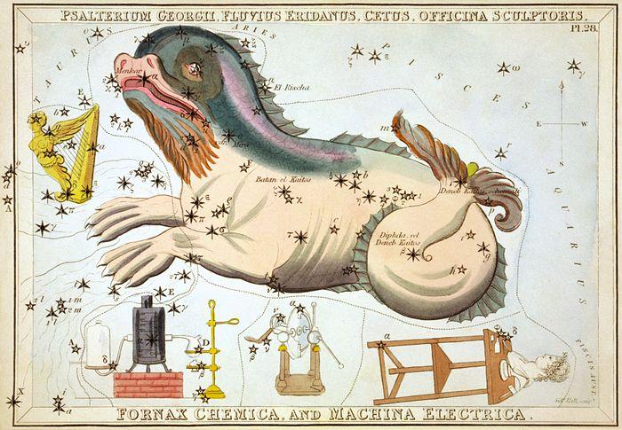 Eridanus (constellation).