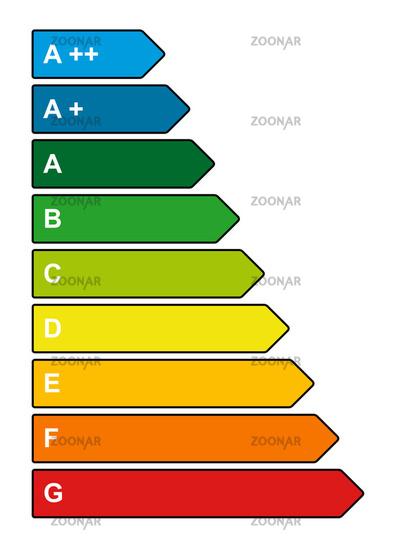 Foto Energieeffizienzklassen Symbol mit Schwarzer Kontur Bild #3956025.