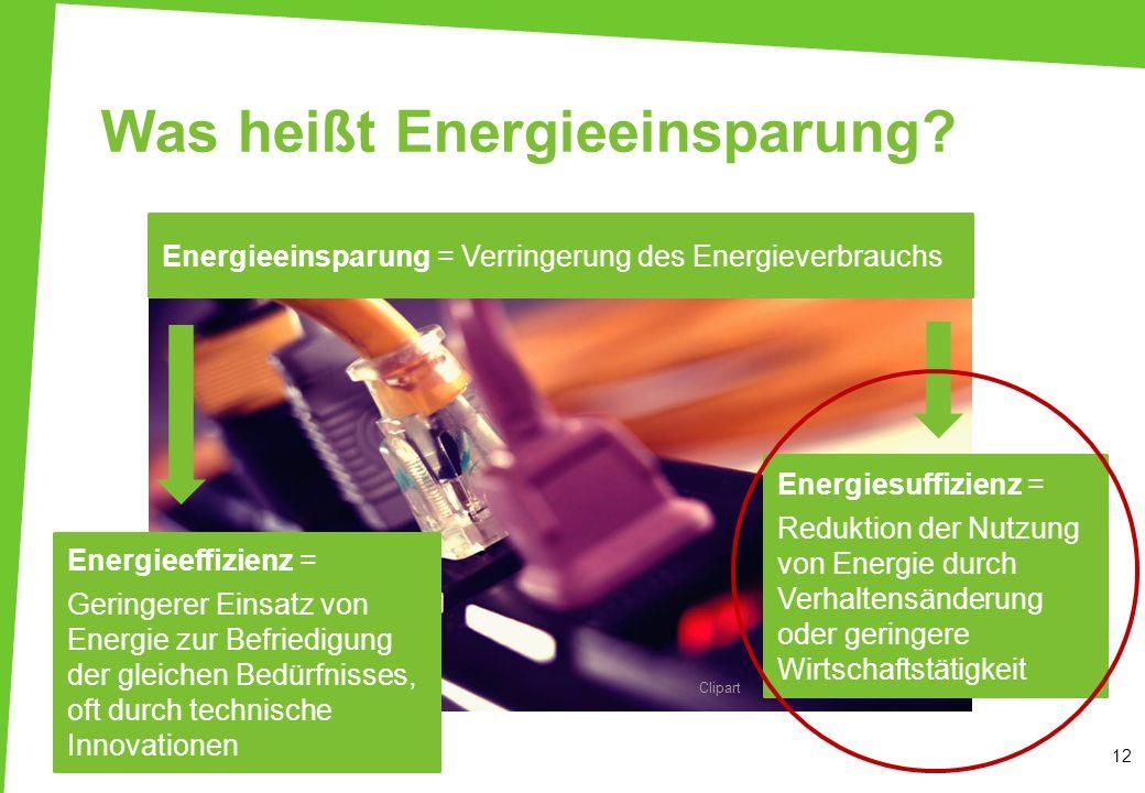 Erneuerbare Energien in der Lehrerbildung verankern! Energie.