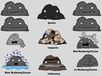 Earth Science Clip Art: Erosion, Weathering, Deposition, and.