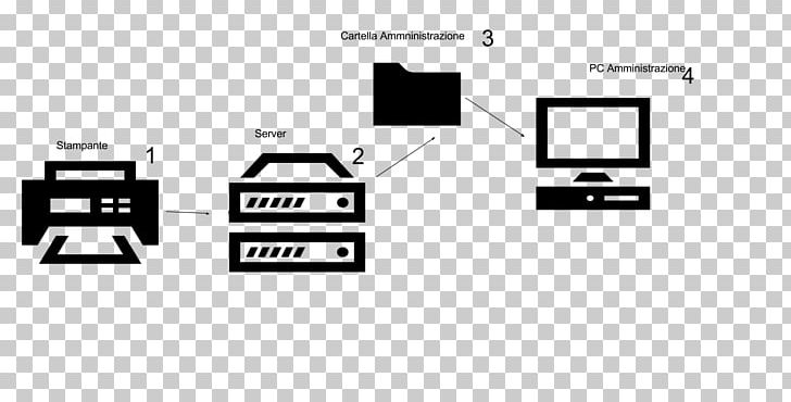 Esco clipart clipart images gallery for free download.