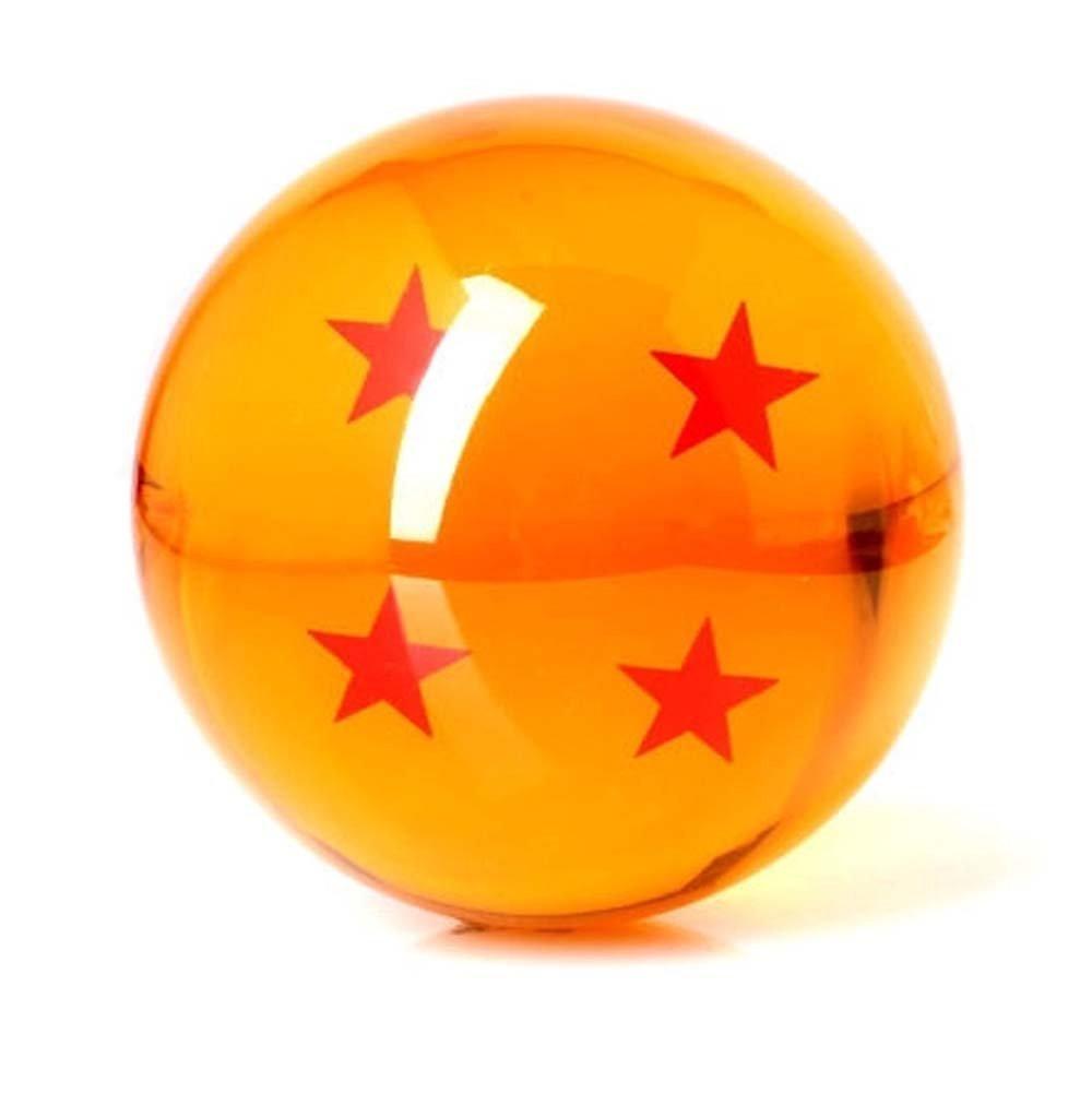 Las esferas del dragón.