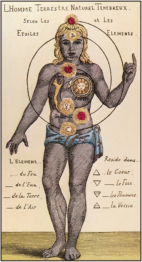 1000+ images about Esoteric Knowledge on Pinterest.