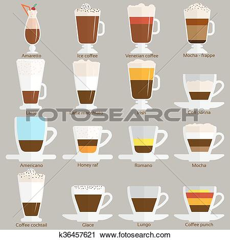 Clipart of Coffee cups different cafe drinks types espresso mug.